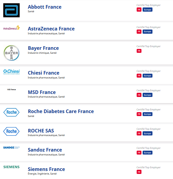 Top Employers France 2018 sante